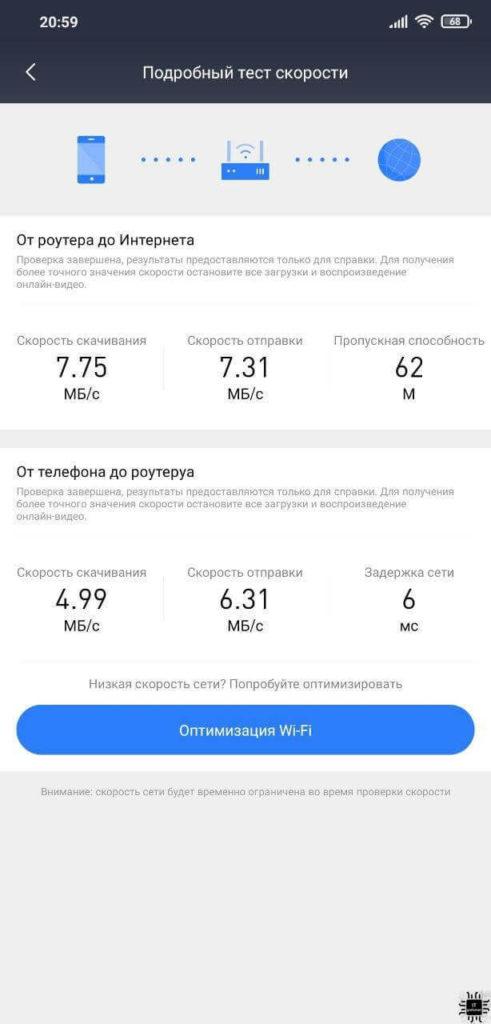 Обзор и отзыв на роутер Xiaomi Mi Router 4a Gigabit